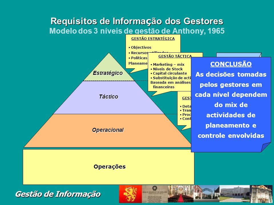 Requisitos de Informação dos Gestores Modelo dos 3 níveis de gestão de Anthony, 1965