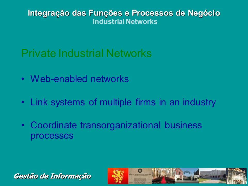 Integração das Funções e Processos de Negócio Industrial Networks