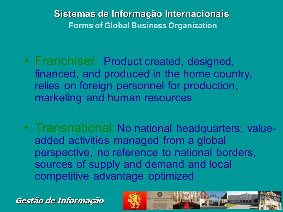 Sistemas de Informação Internacionais Forms of Global Business Organization
