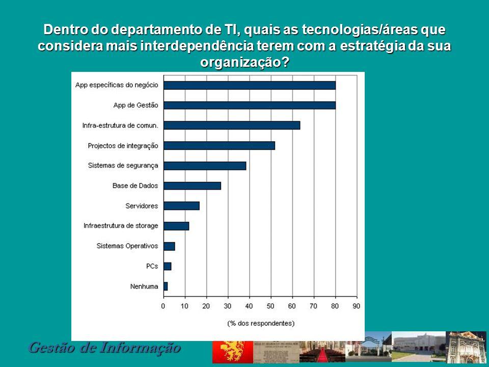Dentro do departamento de TI, quais as tecnologias/áreas que considera mais interdependência terem com a estratégia da sua organização