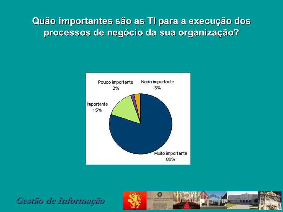 Quão importantes são as TI para a execução dos processos de negócio da sua organização