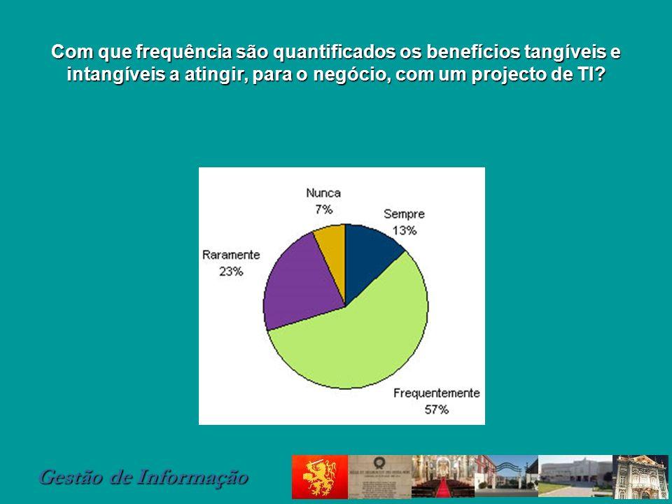Com que frequência são quantificados os benefícios tangíveis e intangíveis a atingir, para o negócio, com um projecto de TI