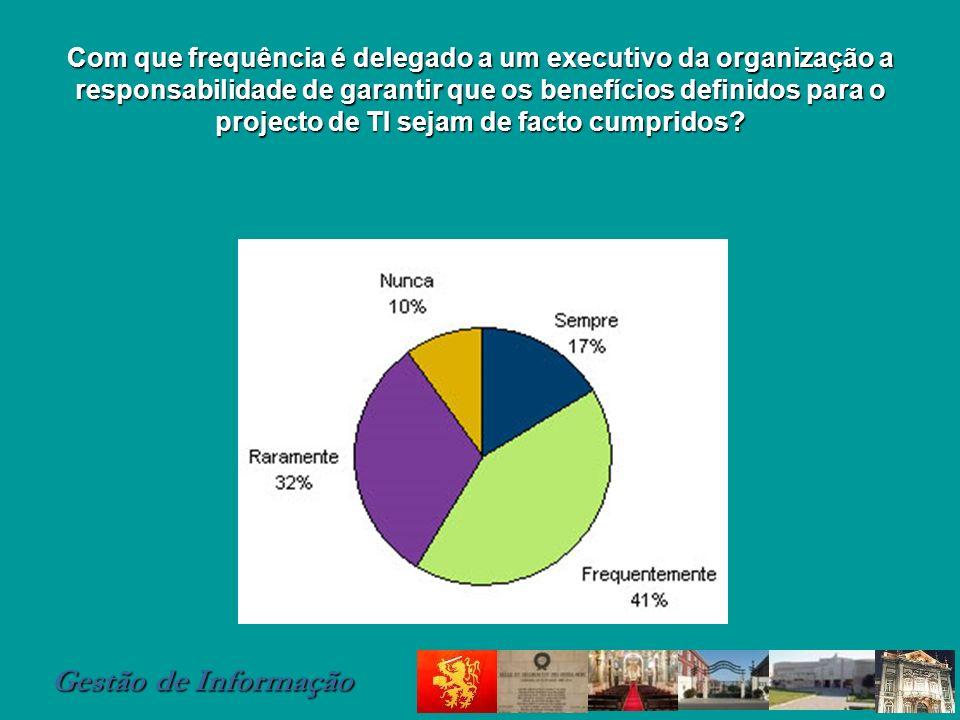 Com que frequência é delegado a um executivo da organização a responsabilidade de garantir que os benefícios definidos para o projecto de TI sejam de facto cumpridos