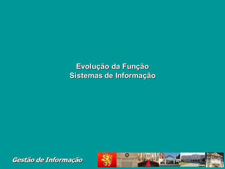 Evolução da Função Sistemas de Informação