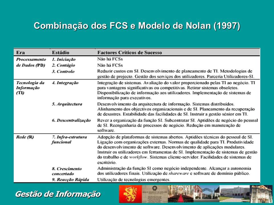Combinação dos FCS e Modelo de Nolan (1997)