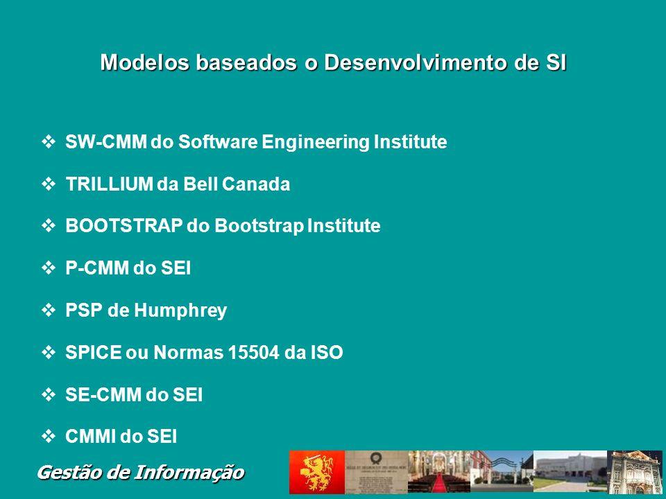 Modelos baseados o Desenvolvimento de SI