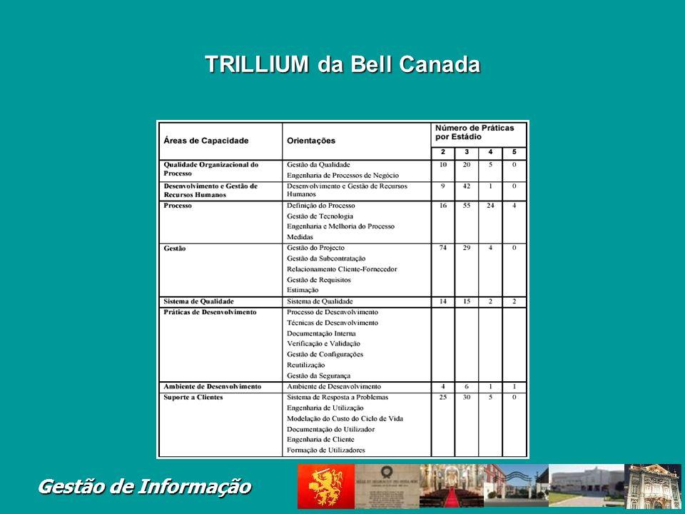 TRILLIUM da Bell Canada