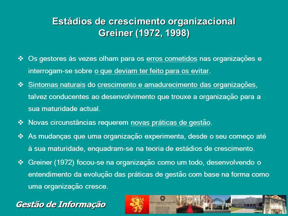 Estádios de crescimento organizacional Greiner (1972, 1998)