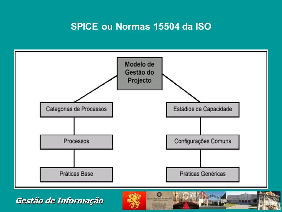 SPICE ou Normas 15504 da ISO