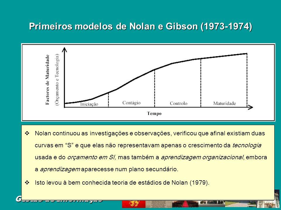 Primeiros modelos de Nolan e Gibson (1973-1974)