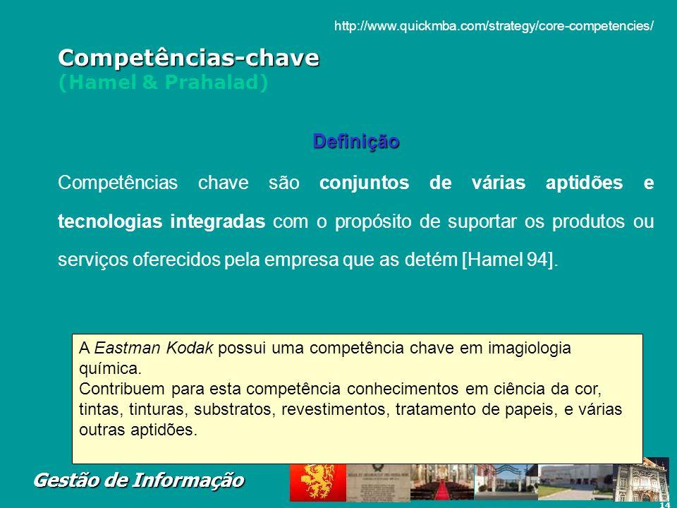 Competências-chave (Hamel & Prahalad)