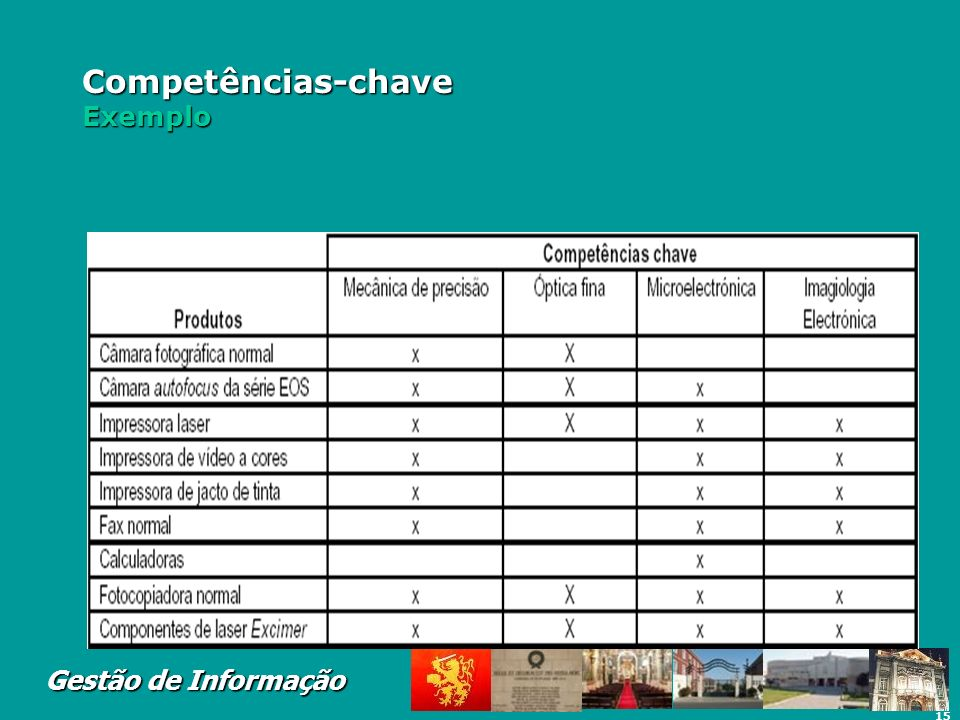 Competências-chave Exemplo