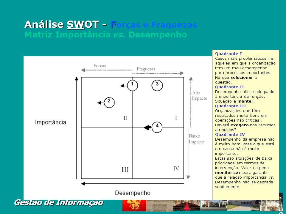 Análise SWOT - Forças e Fraquezas Matriz Importância vs. Desempenho