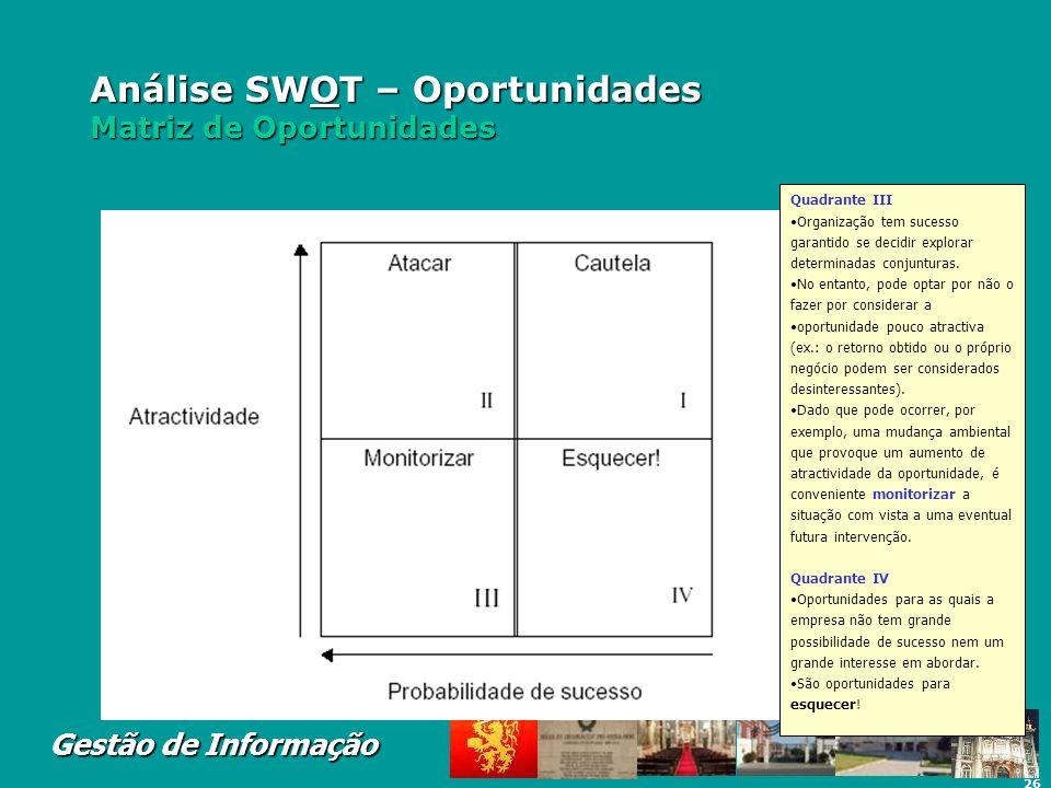 Análise SWOT – Oportunidades Matriz de Oportunidades