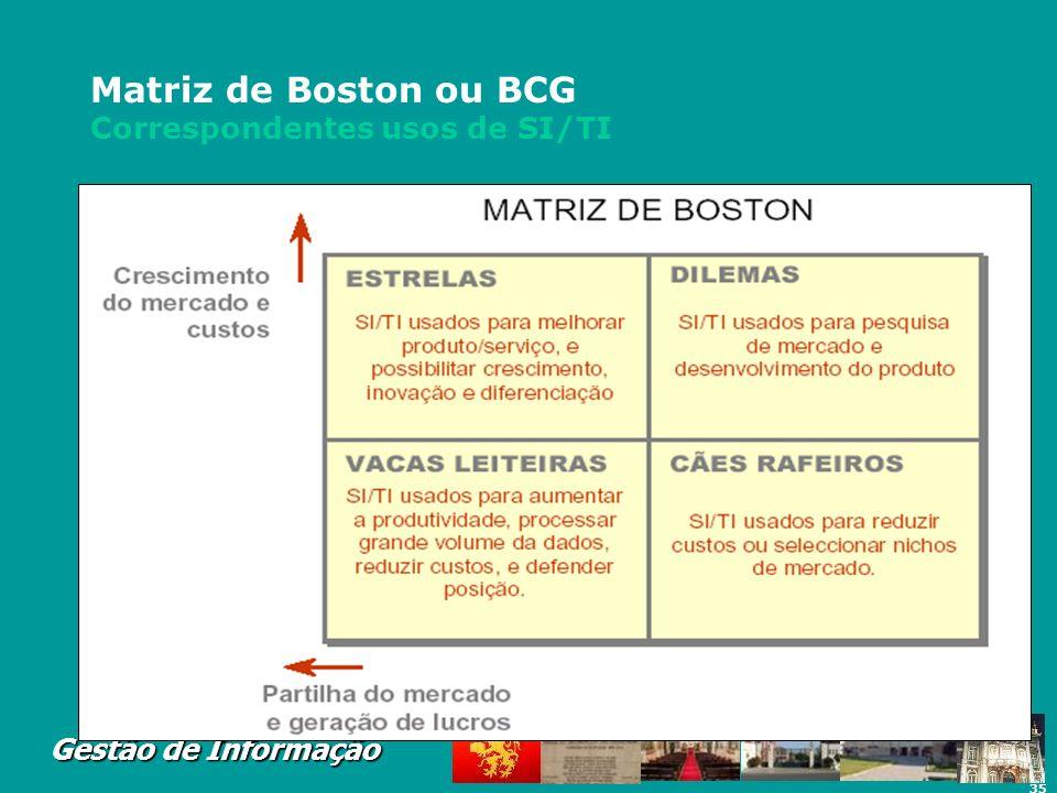 Matriz de Boston ou BCG Correspondentes usos de SI/TI