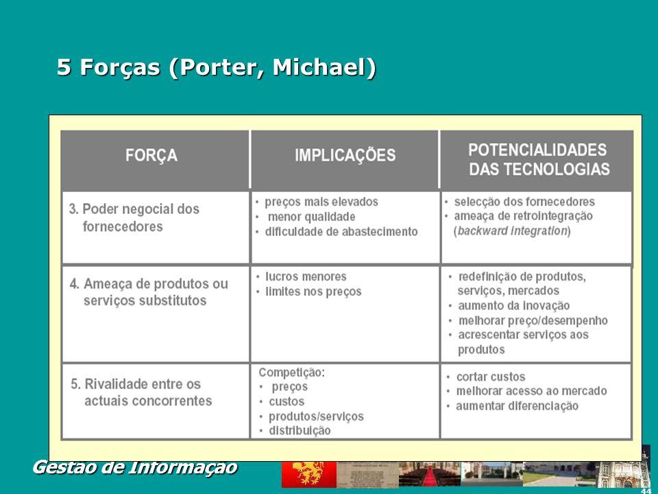 5 Forças (Porter, Michael)