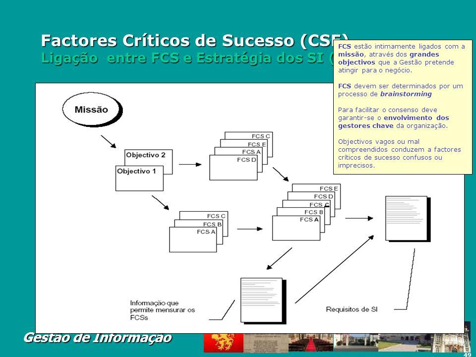 Factores Críticos de Sucesso (CSF) Ligação entre FCS e Estratégia dos SI (Requisitos)