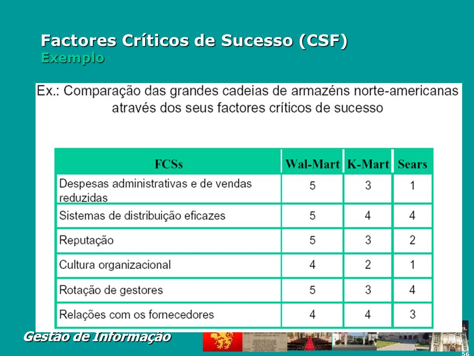 Factores Críticos de Sucesso (CSF) Exemplo