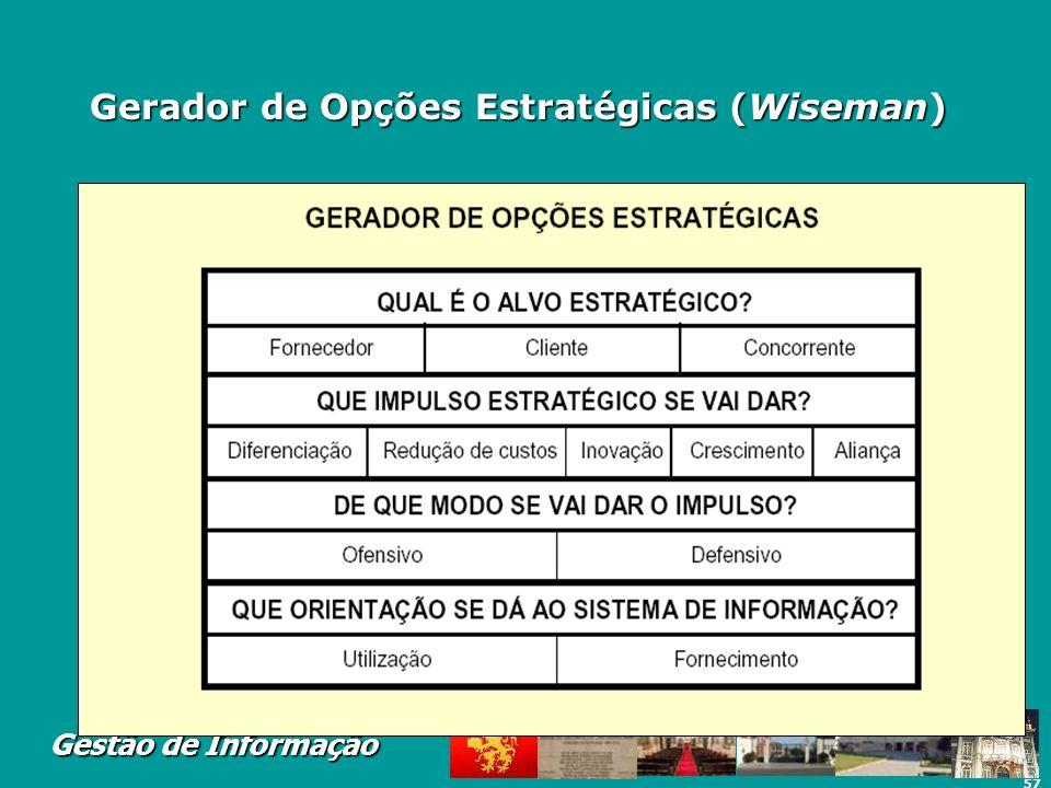 Gerador de Opções Estratégicas (Wiseman)