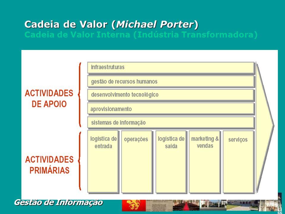 Cadeia de Valor (Michael Porter) Cadeia de Valor Interna (Indústria Transformadora)