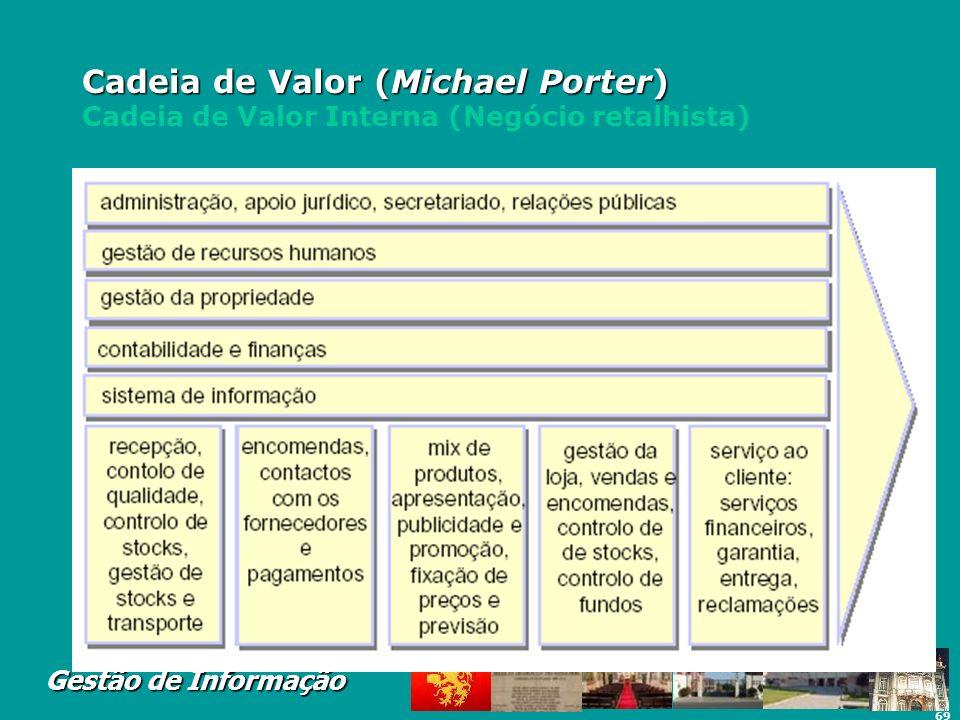 Cadeia de Valor (Michael Porter) Cadeia de Valor Interna (Negócio retalhista)