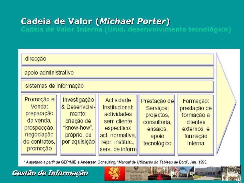Cadeia de Valor (Michael Porter) Cadeia de Valor Interna (Unid