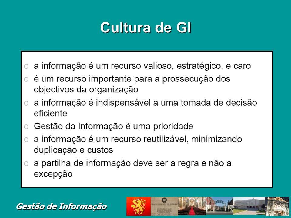Cultura de GI