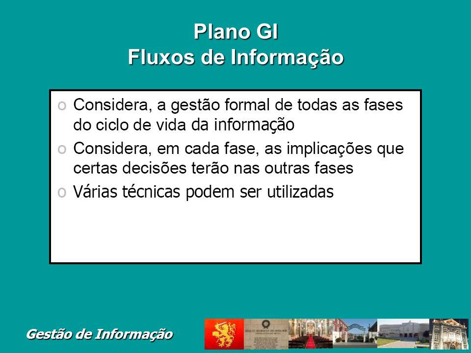 Plano GI Fluxos de Informação