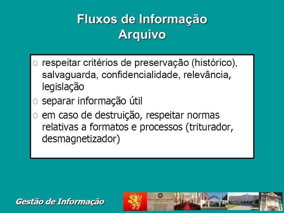 Fluxos de Informação Arquivo