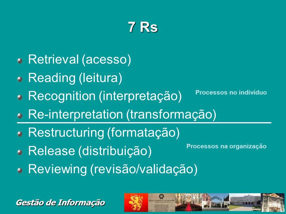 7 Rs Retrieval (acesso) Reading (leitura) Recognition (interpretação)