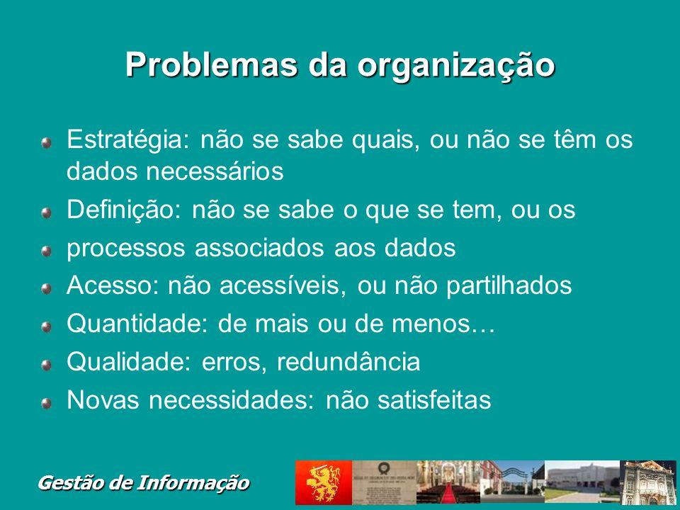 Problemas da organização