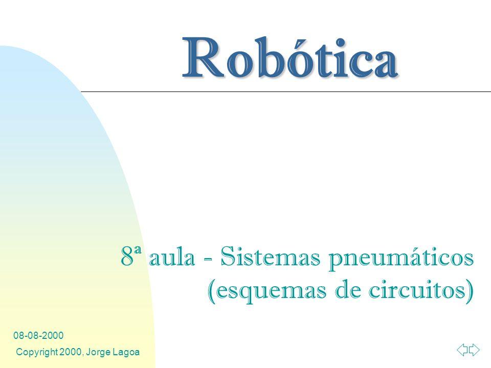 8ª aula - Sistemas pneumáticos (esquemas de circuitos)
