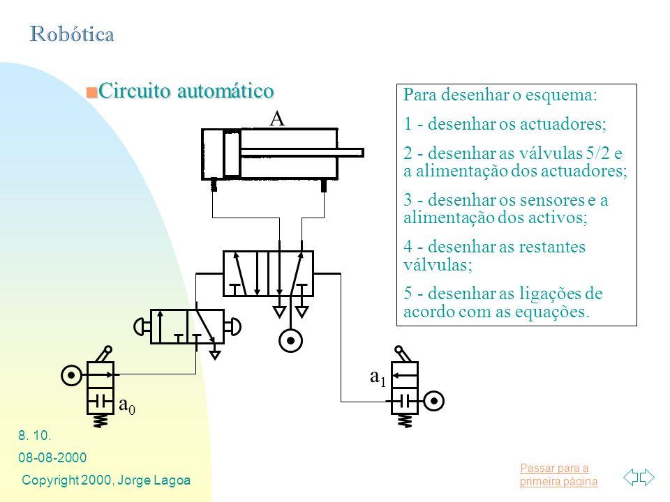 Circuito automático A a1 a0 Para desenhar o esquema: