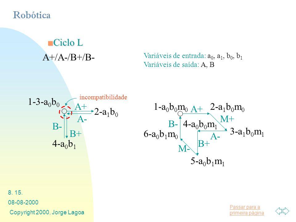 Ciclo L A+/A-/B+/B- A+ B+ A- B- 4-a0b1 2-a1b0 1-3-a0b0 4-a0b0m1 A+ B+