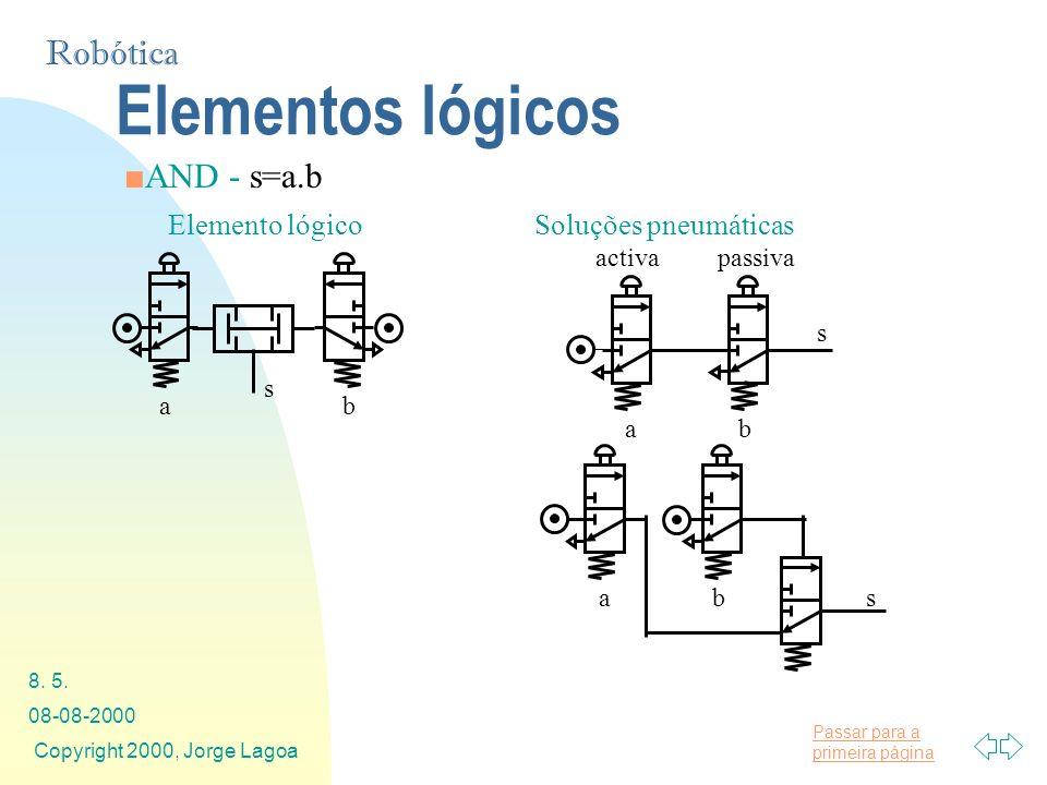 Elementos lógicos AND - s=a.b Elemento lógico Soluções pneumáticas