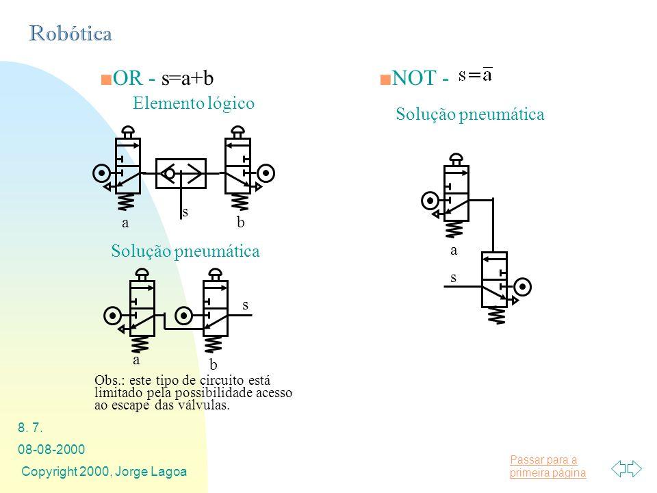 OR - s=a+b NOT - Elemento lógico Solução pneumática Solução pneumática
