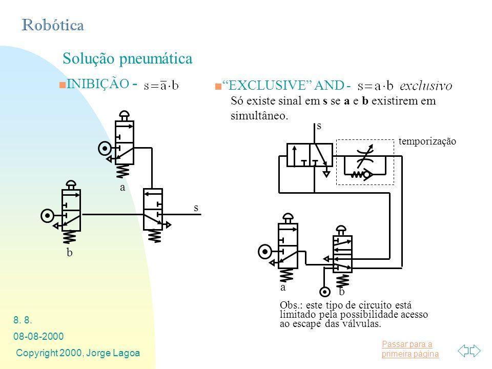Solução pneumática INIBIÇÃO - EXCLUSIVE AND -