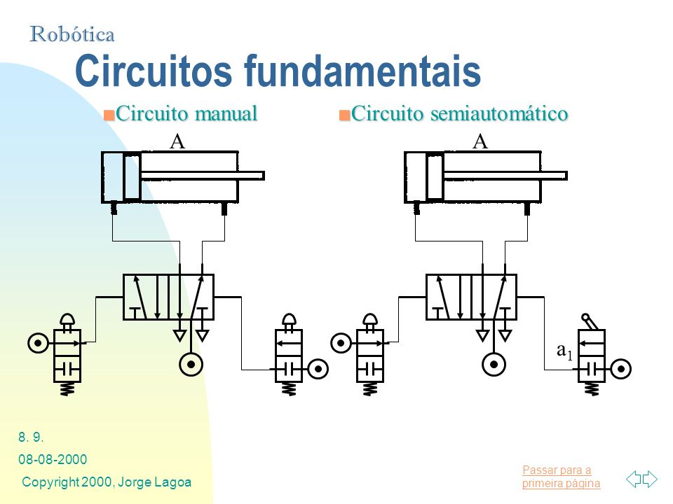 Circuitos fundamentais