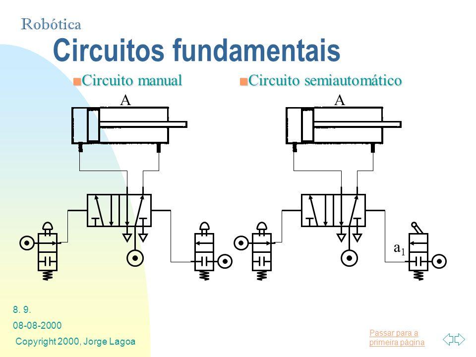 Circuitos fundamentais