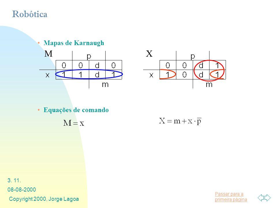 M X Mapas de Karnaugh Equações de comando 08-08-2000