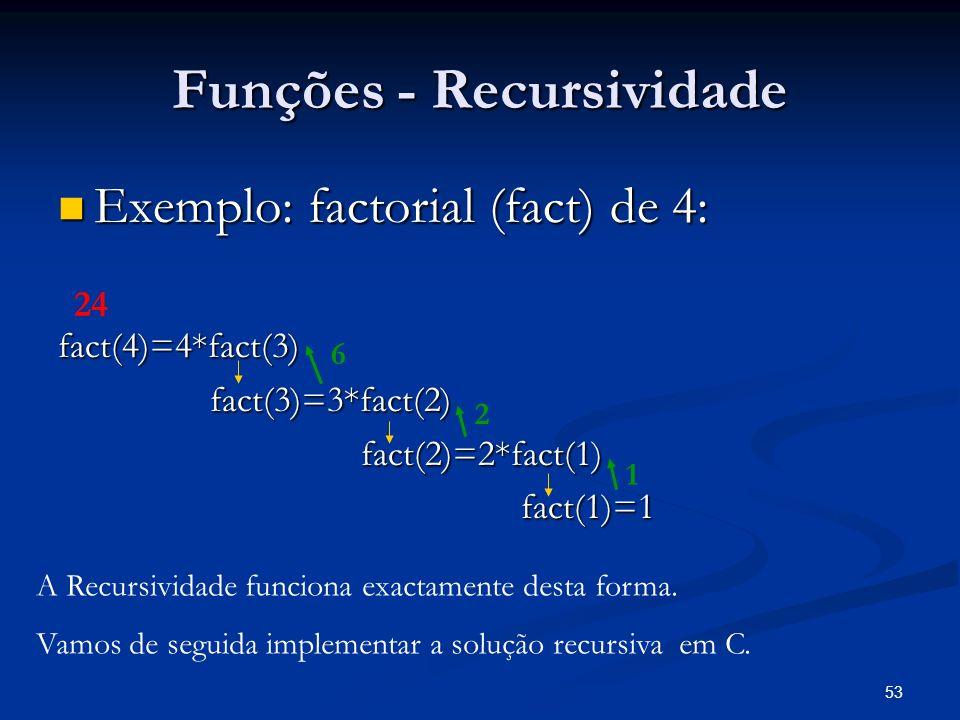 Funções - Recursividade