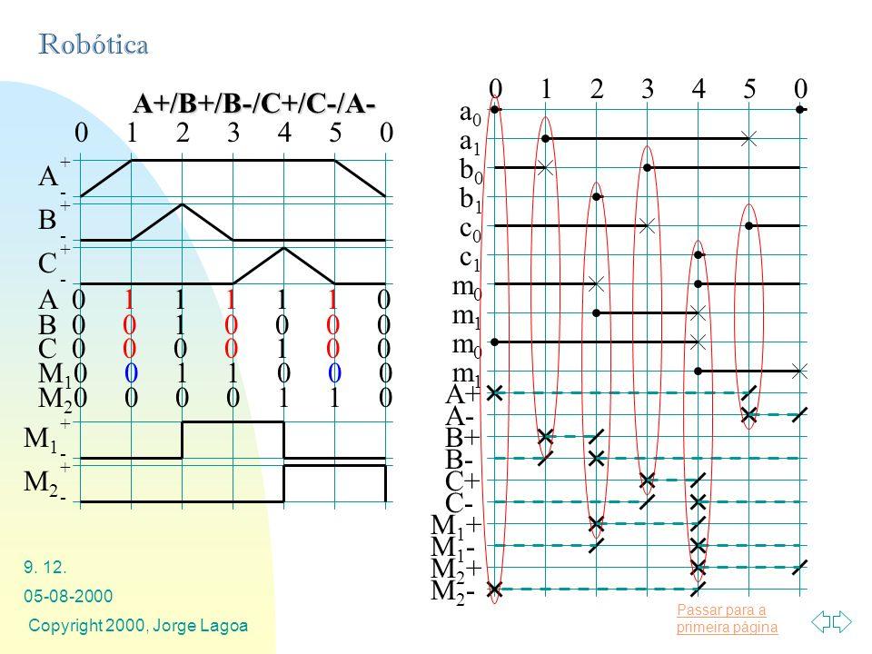 0 1 2 3 4 5 0 a1 b1 b0 c1 c0 a0 m1 m0 A+ B+ A- B- C+ C- M1+ M1- M2+
