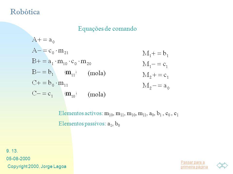 Equações de comando (mola)