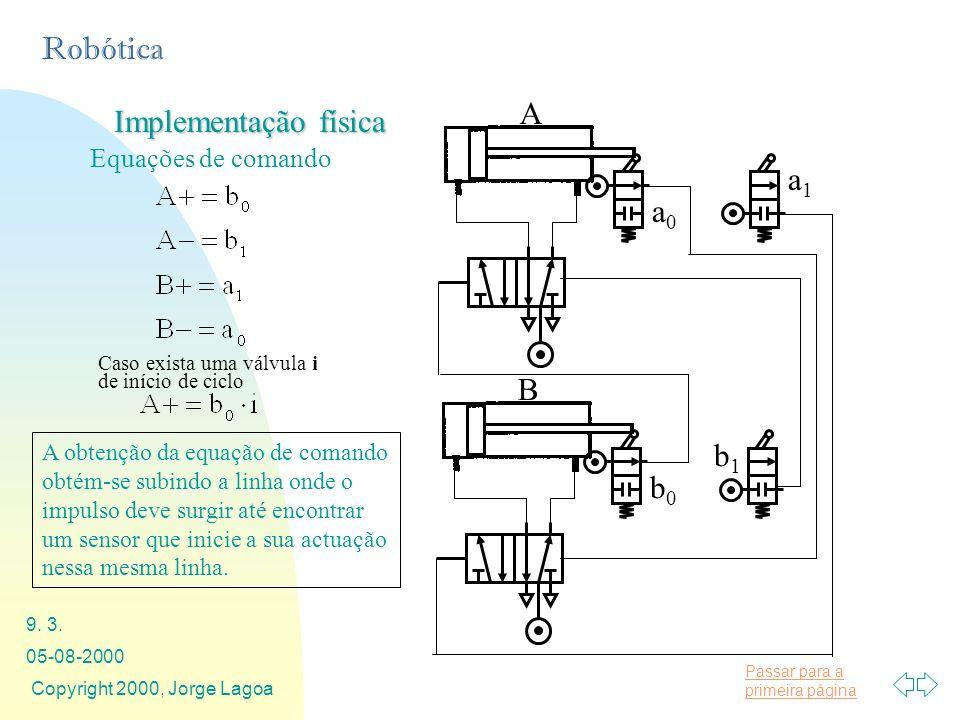 A Implementação física a1 a0 B b1 b0 Equações de comando