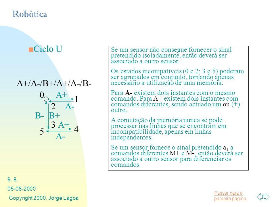 Ciclo U A+/A-/B+/A+/A-/B- A+ 1 2 A- B- B+ 3 A+ 4 5 A-