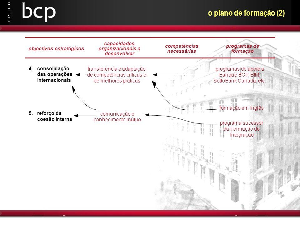 o plano de formação (2) capacidades organizacionais a desenvolver