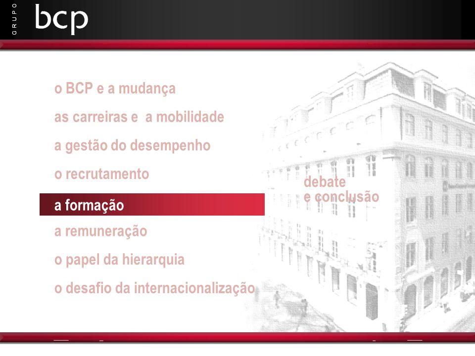 o BCP e a mudança as carreiras e a mobilidade. a gestão do desempenho. o recrutamento. debate e conclusão.