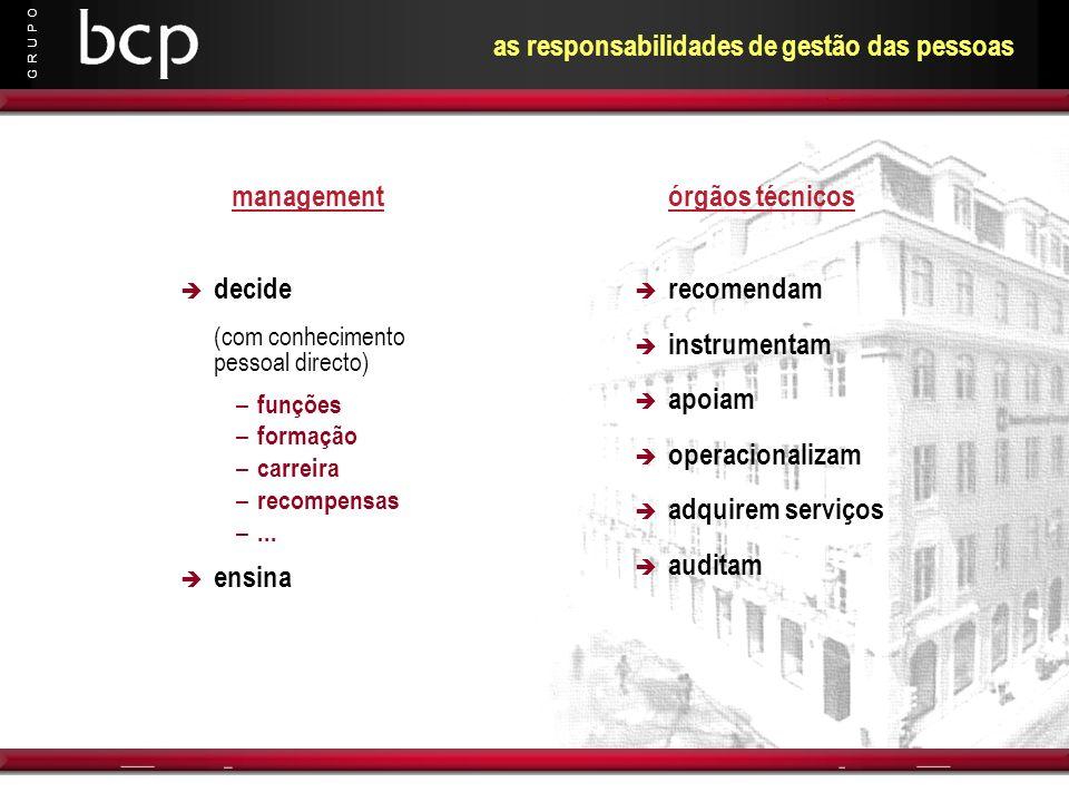 as responsabilidades de gestão das pessoas