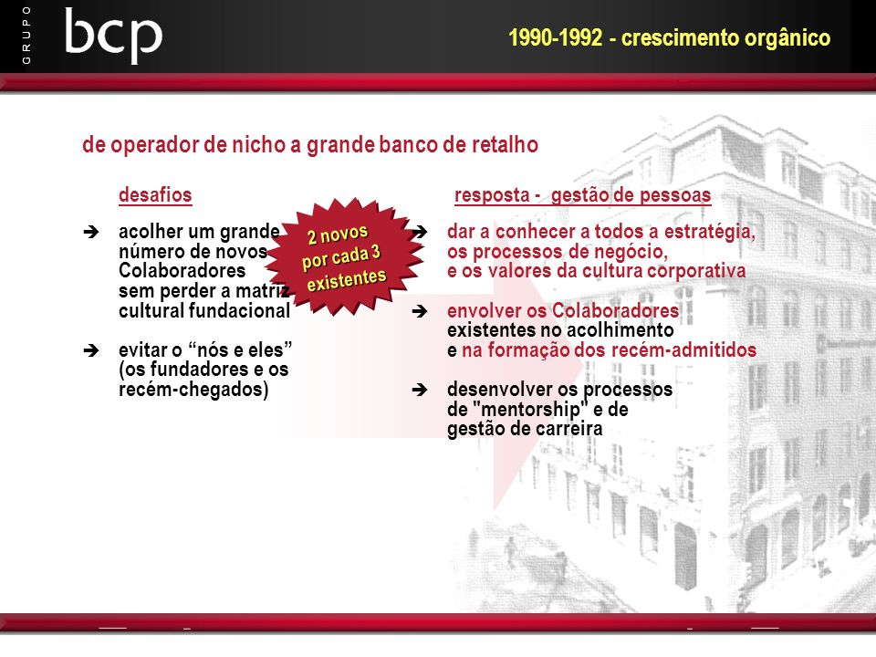 1990-1992 - crescimento orgânico