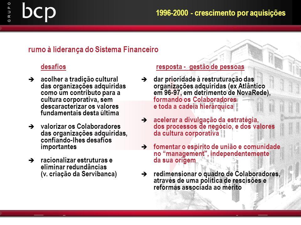 1996-2000 - crescimento por aquisições